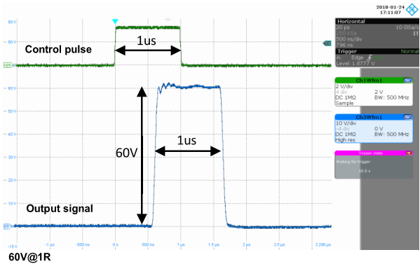 How to implement automated tests for the electrical tests of the LV 124 and LV 148 automotive standards